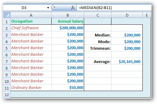 1270 Salaries - Median and Mode functions in Excel