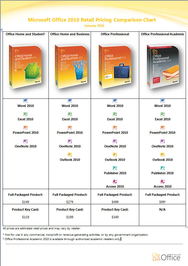 1360 Microsoft Office 2010 Retail Pricing Comparison Chart Jan 2010 - Microsoft Office 2010 Retail Pricing Comparison Chart