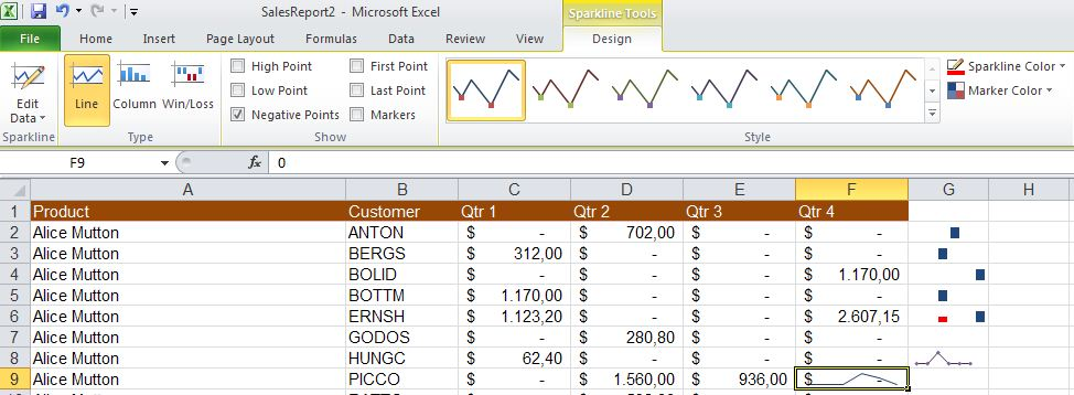 1369 Adding marker to charts - Sparklines in Excel 2010