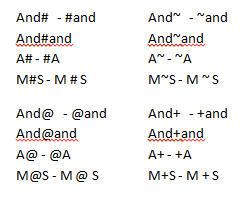 1617 Word Symbol bug examples - Word's Symbol Spelling bug