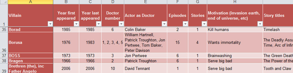 Excel - Doctor Who villians and monsters in Excel.jpg image from Getting data from Internet into Excel at Office-Watch.com