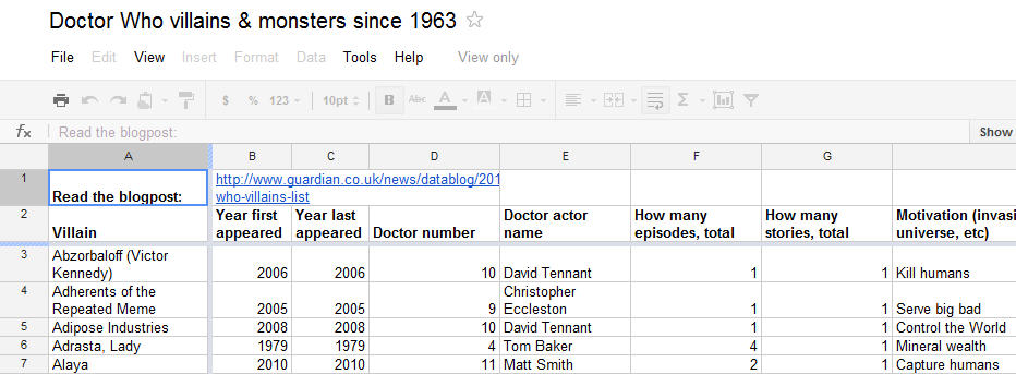 Google Docs - Doctor Who villians and monsters.jpg image from Getting data from Internet into Excel at Office-Watch.com