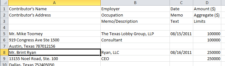 Excel 2010 - sample PAC donations import data.jpg image from Putting SuperPAC's into Excel at Office-Watch.com