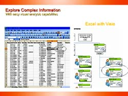 Visio 2007 includes a range of new features that give people greater control over how they analyze and share information visually. image from Microsoft Office Visio 2007, Every Picture Tells a Richer Story at Office-Watch.com