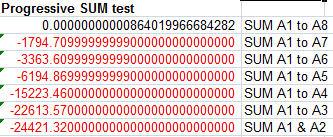 609 Excel SUM anomaly   progressive SUM results - Excel SUM anomaly