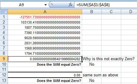 609 Excel SUM anomaly - Excel SUM anomaly