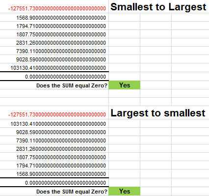 612 Excel SUM anomaly number order fixes the problem - More Excel addition strangeness
