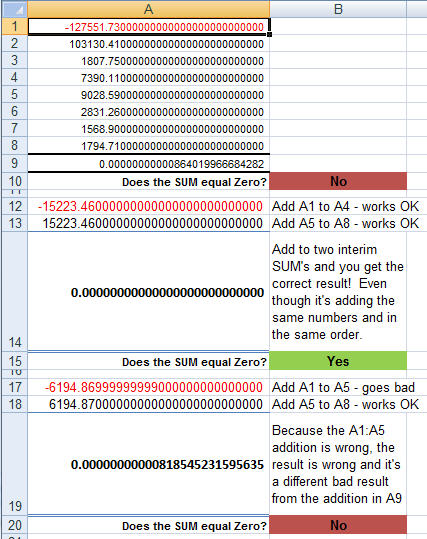 612 Excel SUM anomaly split SUMs gives varying results - More Excel addition strangeness