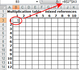 613 Excel cell references Mixed References - Excel Cell references made relatively easy
