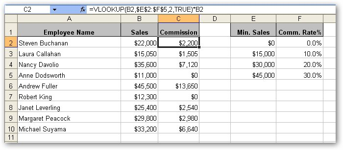 759 Excel Vlookup Northwind - Lookup from a list in Excel
