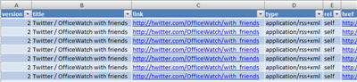Excel 2007 - Web Query with Twitter RSS raw results.jpg image from Using Excel (the real one) to read Twitter at Office-Watch.com