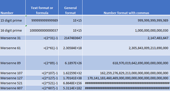 Large primes rounded in Excel image from Big numbers rounded in Excel at Office-Watch.com