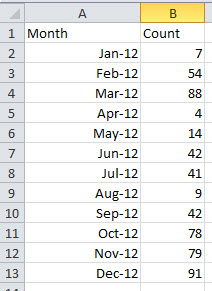 Regular Date Chart data image from Date formatted charts in Excel at Office-Watch.com