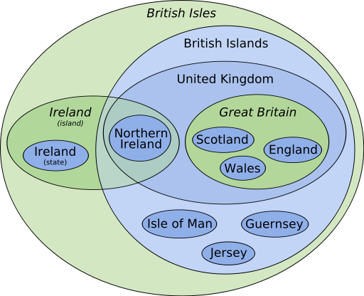 UK%20diagram - British Isles, United Kingdom etc. explained